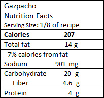 Gazpacho-nutrition-facts
