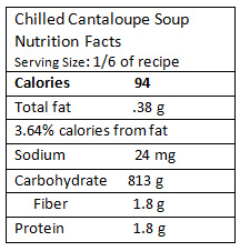 cantaloupe-soup-nutrition-facts