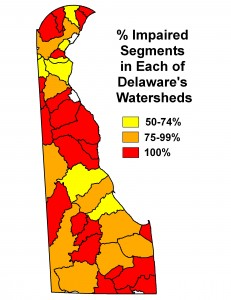 Percent Impaired Segments in Each of DE's Watersheds